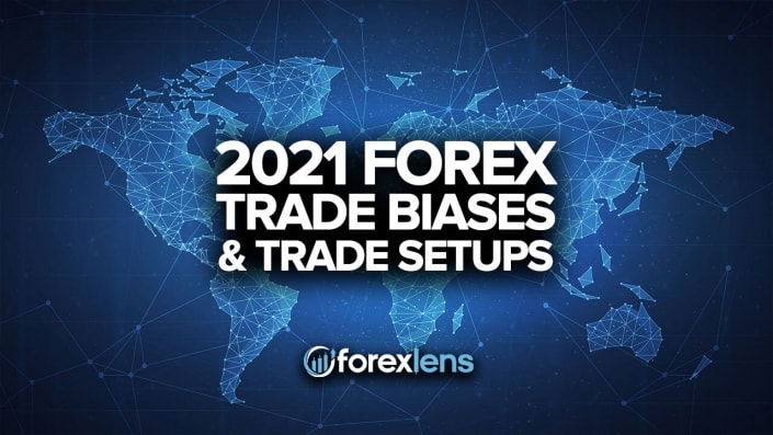2021 Forex Trade Biases and Trade Setups