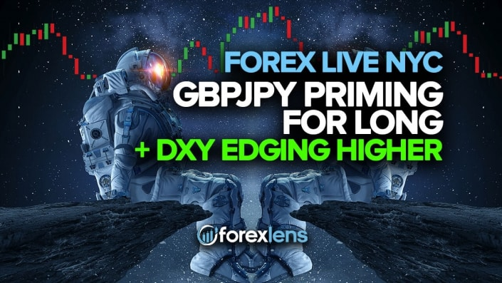 GBPJPY Priming for Long + DXY Edging Higher