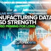 Manufacturing Data and USD Strength + GBPUSD Priming for Long