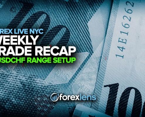 Weekly Trade Recap + USDCHF Range Setup