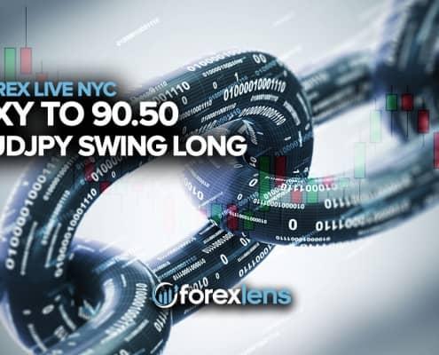 DXY to 90.50, AUDJPY Swing Long