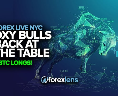 Live Forex Trading Room DXY Bulls Back At The Table Plus BTC Longs