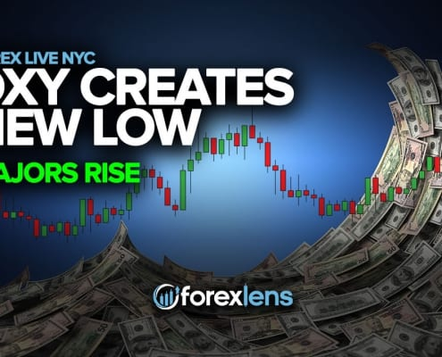 DXY Creates New Low, Majors Rise?