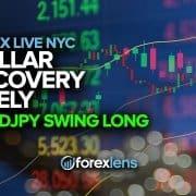 Dollar Recovery Likely + USDJPY Swing Long