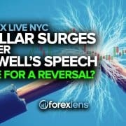 Dollar Surges After Powell's Speech - Time for a Reversal?