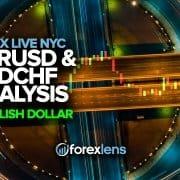 EURUSD & USDCHF-analyse met een bullish dollar