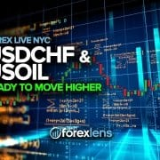 EURUSD and USDCHF Swing Shorts