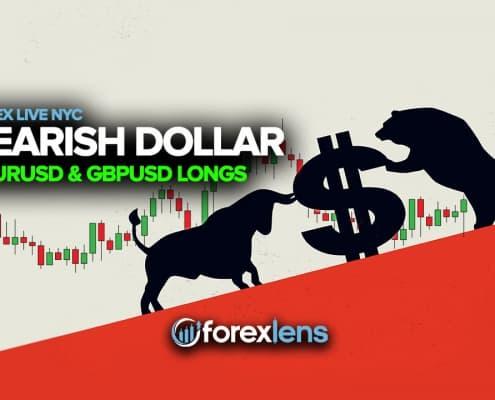 Bearish Dollar + EURUSD and GBPUSD Longs