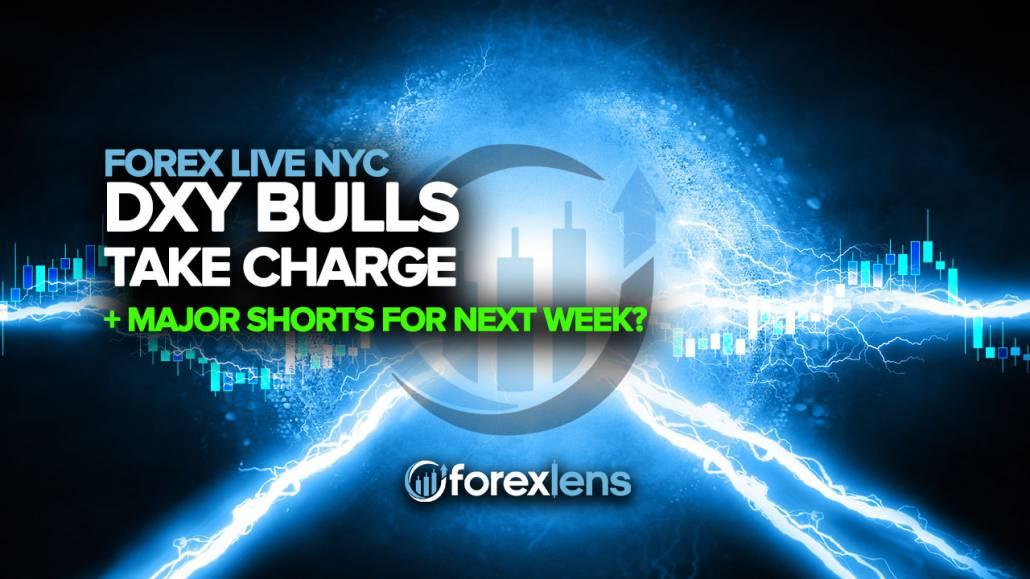 DXY Bulls keyingi hafta uchun zaryad oladimi + asosiy shimlarmi?