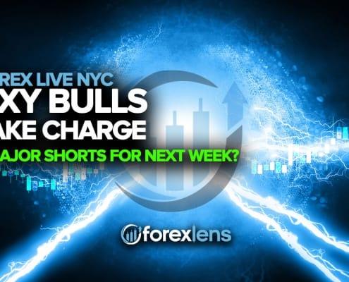 DXY Bulls берет на себя ответственность + основные шорты на следующей неделе?