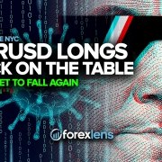 EURUSD se čezne za stolom + DXY će ponovo pasti