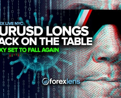EURUSD Longs Back on Table + DXY Set to Fall Again