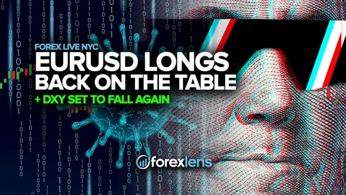 EURUSD Longs Back on Table + DXY Set to Fall Again