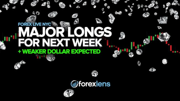 Major Longs For Next with Weaker Dollar Expected