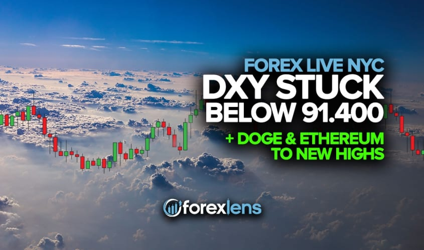 DXY Stuck Below 91.400 + Doge and Ethereum to New Highs
