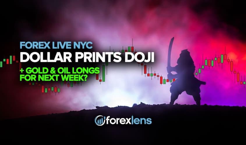 Dollar Prints Doji + Gold and Oil Longs for Next Week?