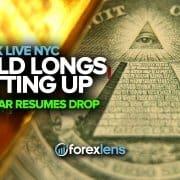 Gold Longs Setting up as Dollar Resumes Drop