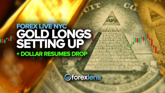 Gold Longs Setting up as Dollar Resumes Drop