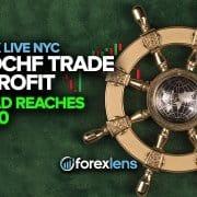 CADCHF prekyba pelnu + auksu siekia 1750 m
