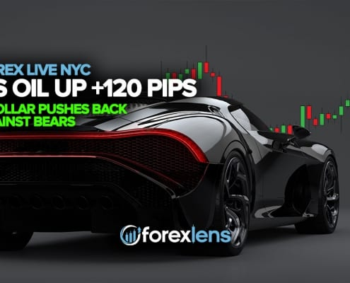 US Oil Up +120 Pips and Dollar Pushes Back Against Bears