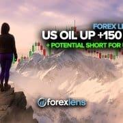 US Oil Up +150 Pips agus Giorra Féideartha do USDCAD