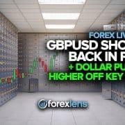 GBPUSD -shorts tilbake i spill mens dollaren skyver høyere fra Key Zone