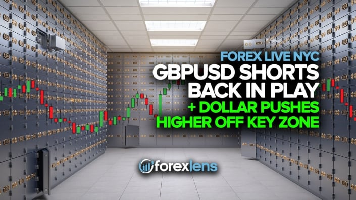 GBPUSD Shorts Back in Play as Dollar Pushes Higher off Key Zone