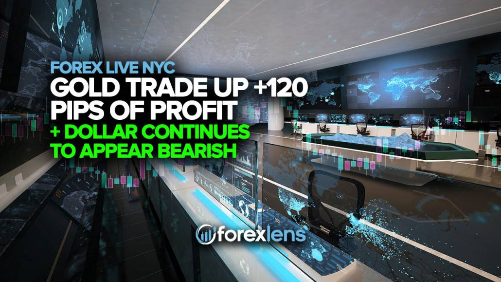 Gold Trade up +120 Pips of Profit as Dollar Continues to Appear Bearish