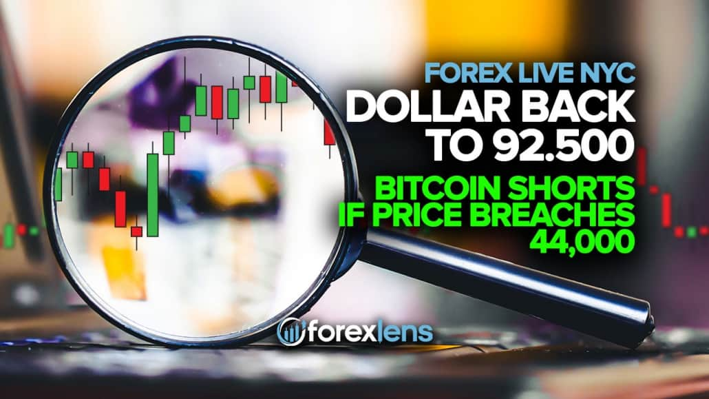 Dollar Back to 92.500 + Bitcoin Shorts if Price Breaches 44,000