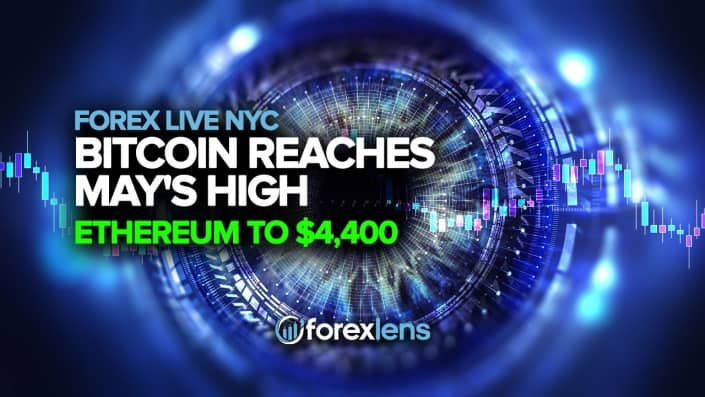 Bitcoin Reaches May's High + Ethereum to $4,400