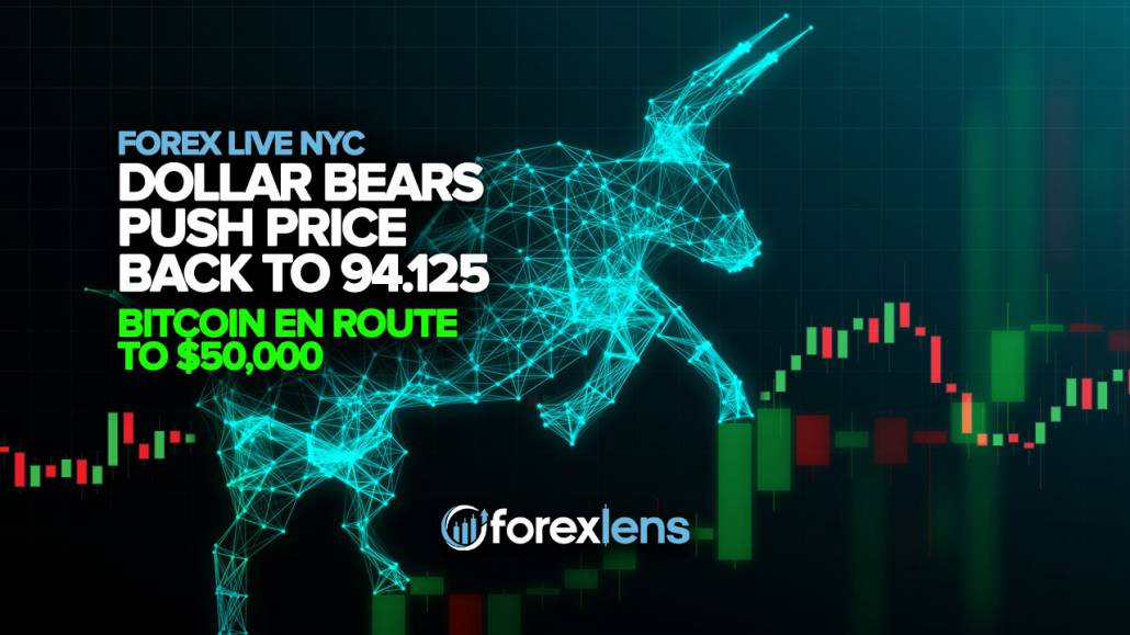 Dollar Bears Push Price Back to 94.125 + Bitcoin En Route to $50,000