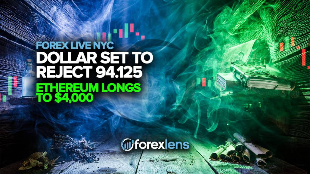 Dollar Set to Reject 94.125 + Ethereum Longs to $4,000